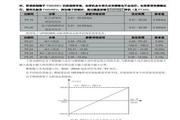 英威腾CHH100-1800-06型高压变频器说明书
