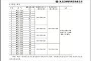 万洲WGQ7-3250电机固态软起动器说明书