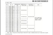 万洲WGQ7-3450电机固态软起动器说明书