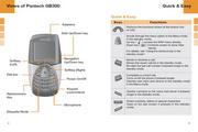 泛泰 Pantech GB300手机 说明书