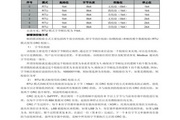 英威腾CHH100-1600-06型高压变频器说明书