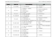 英威腾CHH100-1400-06型高压变频器说明书