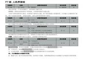 英威腾CHH100-1120-06型高压变频器说明书