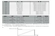 英威腾CHH100-0800-06型高压变频器说明书