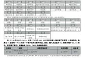 英威腾CHH100-0355-06型高压变频器说明书