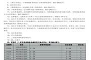 英威腾CHH100-0250-06型高压变频器说明书