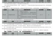 英威腾CHH100-0220-06型高压变频器说明书