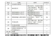英威腾INVT-G9-400T6型通用变频器说明书
