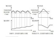 英威腾INVT-G9-200T6型通用变频器说明书