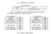 英威腾INVT-G9-110T6型通用变频器说明书