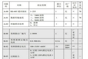 英威腾INVT-G9-075T6型通用变频器说明书