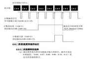 英威腾INVT-G9-055T6型通用变频器说明书