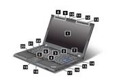 IBM ThinkPad T420si笔记本电脑使用说明书