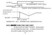 英威腾INVT-G9-015T2型通用变频器说明书