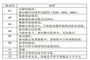 英威腾INVT-G9-1R5T2型通用变频器说明书