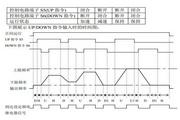 英威腾INVT-G9-600T12型通用变频器说明书
