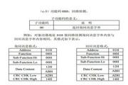 英威腾INVT-G9-250T12型通用变频器说明书