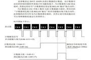 英威腾INVT-G9-200T4型通用变频器说明书