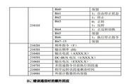 英威腾INVT-G9-055T4型通用变频器说明书