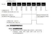 英威腾INVT-G9-022T4型通用变频器说明书