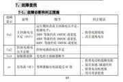 英威腾INVT-G9-018T4型通用变频器说明书