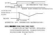 英威腾INVT-G9-015T4型通用变频器说明书