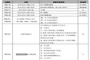 英威腾CHE200-400P-4型高性能开环矢量变频器说明书