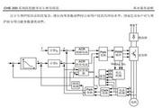 英威腾CHE200-350G-4型高性能开环矢量变频器说明书