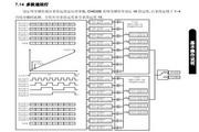 英威腾CHE200-250P-4型高性能开环矢量变频器说明书