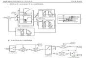 英威腾CHE200-250G-4型高性能开环矢量变频器说明书