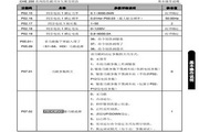 英威腾CHE200-200G-4型高性能开环矢量变频器说明书