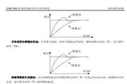 英威腾CHE200-160P-4型高性能开环矢量变频器说明书