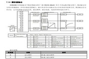 英威腾CHE200-132P-4型高性能开环矢量变频器说明书