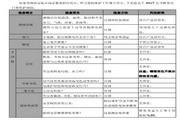 英威腾CHE200-055P-4型高性能开环矢量变频器说明书