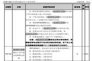 英威腾CHE200-022P-4型高性能开环矢量变频器说明书