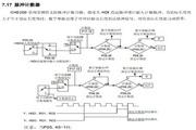 英威腾CHE200-015P-4型高性能开环矢量变频器说明书