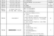 英威腾CHE200-015G-4型高性能开环矢量变频器说明书