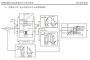 英威腾CHE200-011G-4型高性能开环矢量变频器说明书