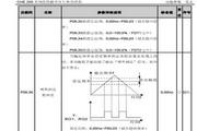 英威腾CHE200-011P-4型高性能开环矢量变频器说明书