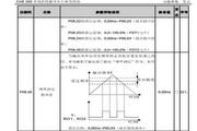 英威腾CHE200-7R5P-4型高性能开环矢量变频器说明书