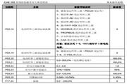 英威腾CHE200-2R2G-4型高性能开环矢量变频器说明书