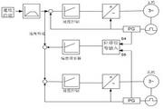 英威腾CHV190-280G-4型起重提升专用变频器说明书