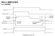 英威腾CHV190-185G-4型起重提升专用变频器说明书