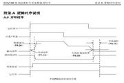 英威腾CHV190-090G-4型起重提升专用变频器说明书