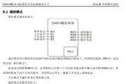 英威腾CHV190-022G-4型起重提升专用变频器说明书