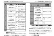 英威腾CHV190-015G-4型起重提升专用变频器说明书