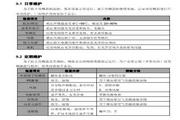 英威腾CHV190-011G-4型起重提升专用变频器说明书
