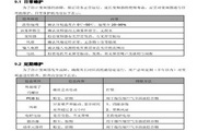英威腾CHV180-022G-4电梯专用变频器说明书
