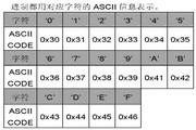 英威腾CHV180-5R5G-4电梯专用变频器说明书