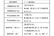 英威腾CHV180-004G-4电梯专用变频器说明书
